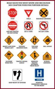 Road Signs Driving School Brooklyn NYC